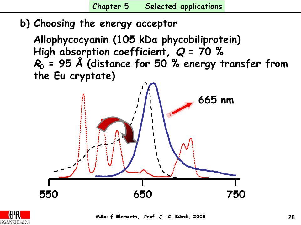28 MSc: f-Elements, Prof. J.-C.