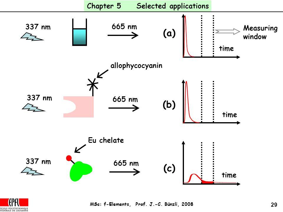29 MSc: f-Elements, Prof. J.-C.