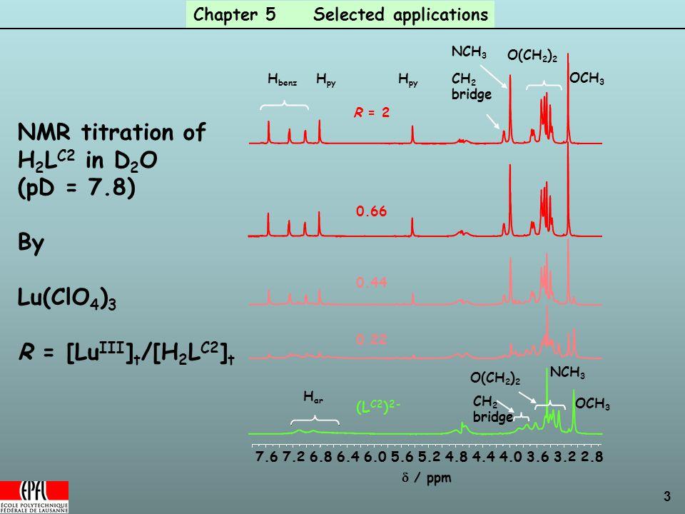 3 0.22 0.44 0.66 2.83.23.64.04.44.85.25.66.06.46.87.27.62.83.23.64.04.44.85.25.66.06.46.87.27.6  / ppm H ar (L C2 ) 2- OCH 3 O(CH 2 ) 2 H benz H py CH 2 bridge OCH 3 NCH 3 O(CH 2 ) 2 CH 2 bridge R = 2 NMR titration of H 2 L C2 in D 2 O (pD = 7.8) By Lu(ClO 4 ) 3 R = [Lu III ] t /[H 2 L C2 ] t Chapter 5 Selected applications