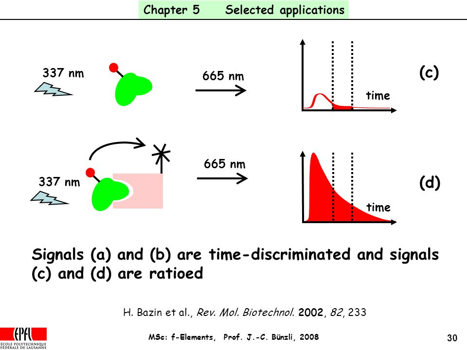 30 MSc: f-Elements, Prof. J.-C.