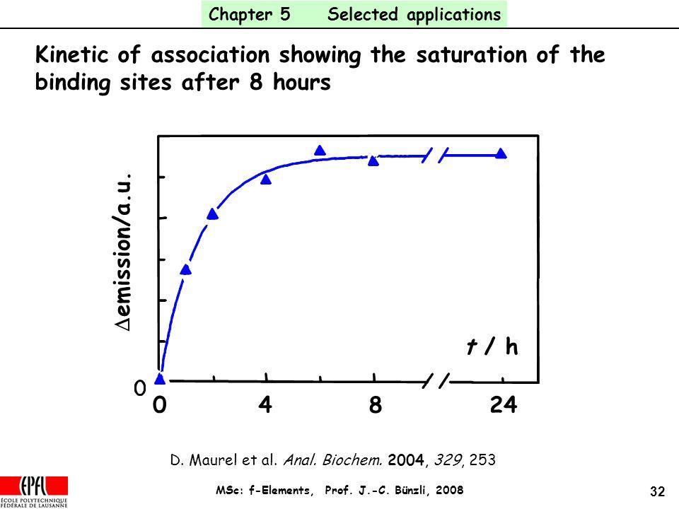 32 MSc: f-Elements, Prof. J.-C.