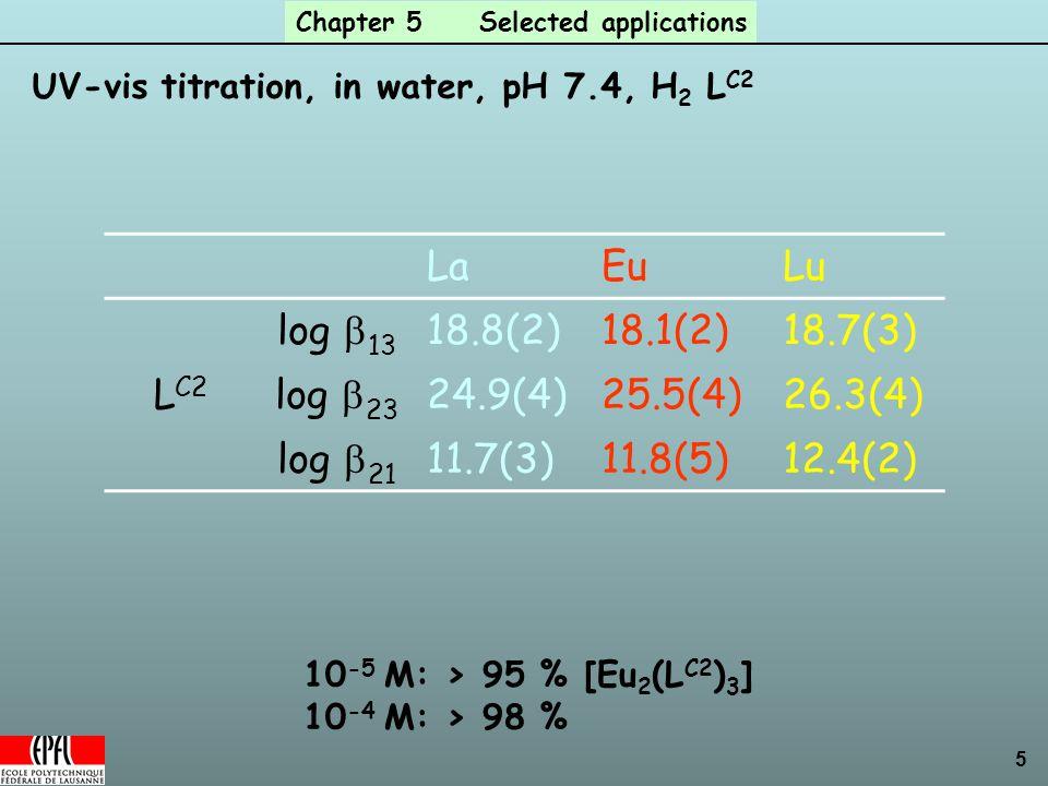 5 UV-vis titration, in water, pH 7.4, H 2 L C2 10 -5 M: > 95 % [Eu 2 (L C2 ) 3 ] 10 -4 M: > 98 % LaEuLu L C2 log  13 18.8(2)18.1(2)18.7(3) log  23 24.9(4)25.5(4)26.3(4) log  21 11.7(3)11.8(5)12.4(2) Chapter 5 Selected applications