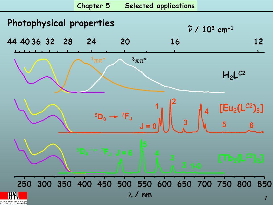 7 242016124440363228 / 10 3 cm -1 ~ Photophysical properties H 2 L C2 250300350400450500550600650700750800850 / nm [Eu 2 (L C2 ) 3 ] 5D05D0 6 5 3 2 4 1 J = 0 7FJ7FJ [Tb 2 (L C2 ) 3 ] 5 J = 6 3 2 4 1-0 5D45D4 7FJ7FJ 1   3   Chapter 5 Selected applications