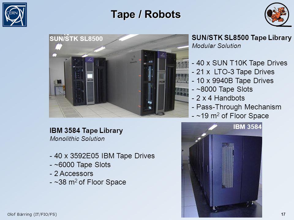 Olof Bärring (IT/FIO/FS) 17 Tape / Robots IBM 3584 Tape Library Monolithic Solution - 40 x 3592E05 IBM Tape Drives - ~6000 Tape Slots - 2 Accessors - ~38 m 2 of Floor Space SUN/STK SL8500 Tape Library Modular Solution - 40 x SUN T10K Tape Drives - 21 x LTO-3 Tape Drives - 10 x 9940B Tape Drives - ~8000 Tape Slots - 2 x 4 Handbots - Pass-Through Mechanism - ~19 m 2 of Floor Space SUN/STK SL8500 IBM 3584