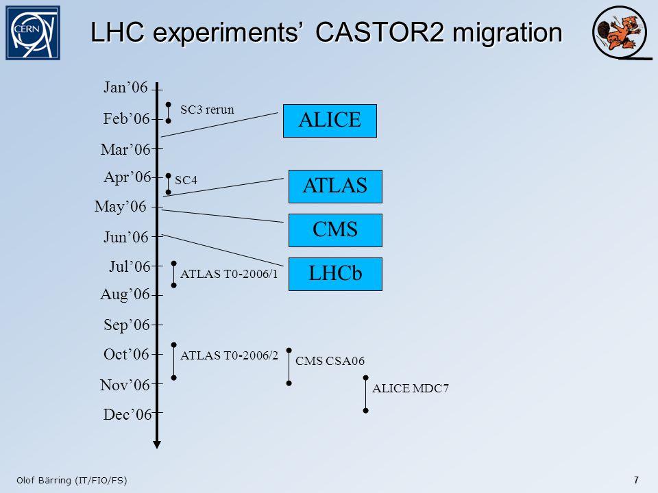 Olof Bärring (IT/FIO/FS) 7 LHC experiments' CASTOR2 migration Jan'06 Feb'06 Mar'06 Apr'06 May'06 Jun'06 Jul'06 Aug'06 Sep'06 Oct'06 Nov'06 Dec'06 ALICE ATLAS CMS LHCb SC4 SC3 rerun CMS CSA06 ATLAS T0-2006/2 ALICE MDC7 ATLAS T0-2006/1
