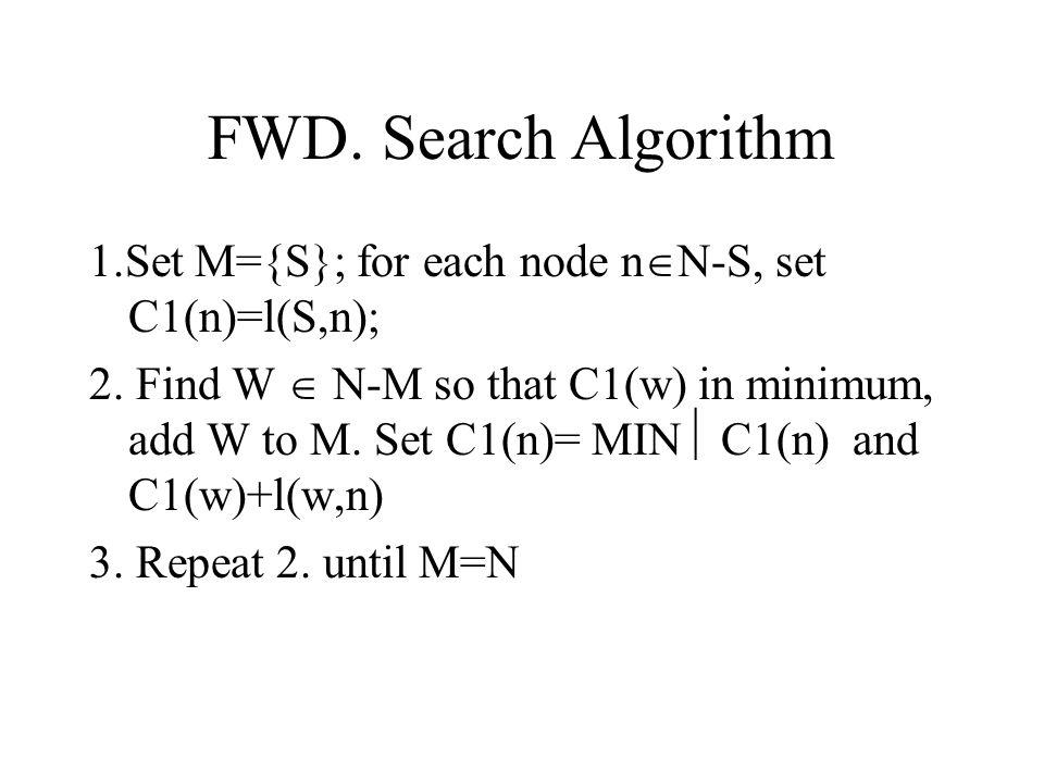 FWD. Search Algorithm 1.Set M={S}; for each node n  N-S, set C1(n)=l(S,n); 2. Find W  N-M so that C1(w) in minimum, add W to M. Set C1(n)= MIN  C1(