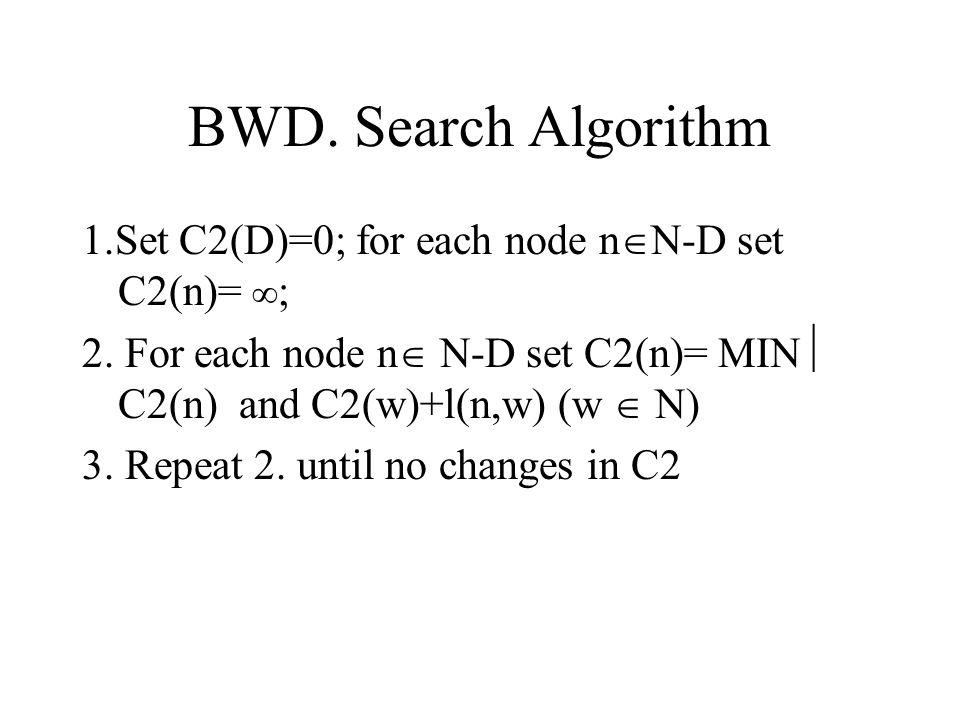BWD. Search Algorithm 1.Set C2(D)=0; for each node n  N-D set C2(n)=  ; 2. For each node n  N-D set C2(n)= MIN  C2(n) and C2(w)+l(n,w) (w  N) 3.