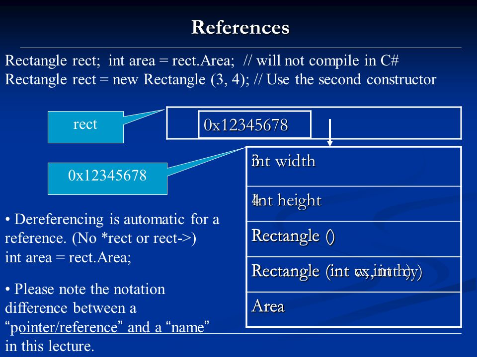References Rectangle rect; int area = rect.Area; // will not compile in C# Rectangle rect = new Rectangle (3, 4); // Use the second constructor int width Int height Rectangle () Rectangle (int w, int h) Area rect 0x12345678 Dereferencing is automatic for a reference.