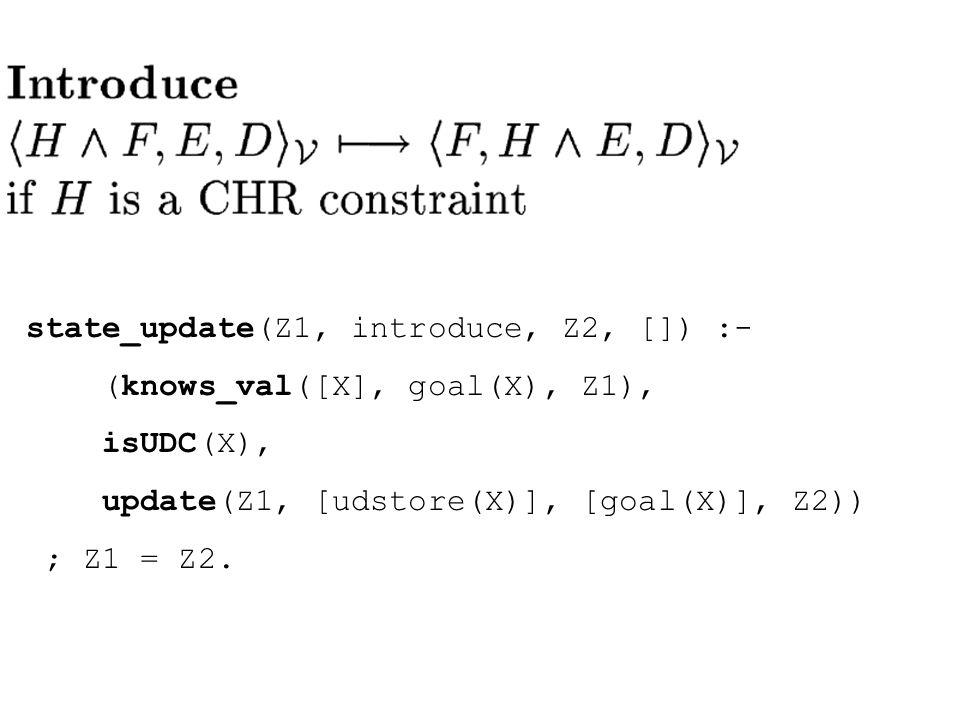 state_update(Z1, introduce, Z2, []) :- (knows_val([X], goal(X), Z1), isUDC(X), update(Z1, [udstore(X)], [goal(X)], Z2)) ; Z1 = Z2.