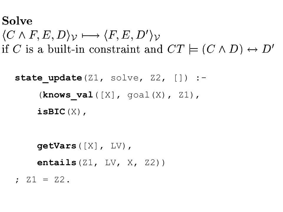 state_update(Z1, solve, Z2, []) :- (knows_val([X], goal(X), Z1), isBIC(X), getVars([X], LV), entails(Z1, LV, X, Z2)) ; Z1 = Z2.