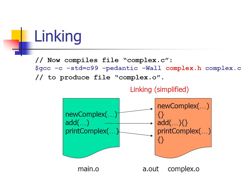 Linking // Now compiles file complex.c : $gcc –c –std=c99 –pedantic –Wall complex.h complex.c // to produce file complex.o .