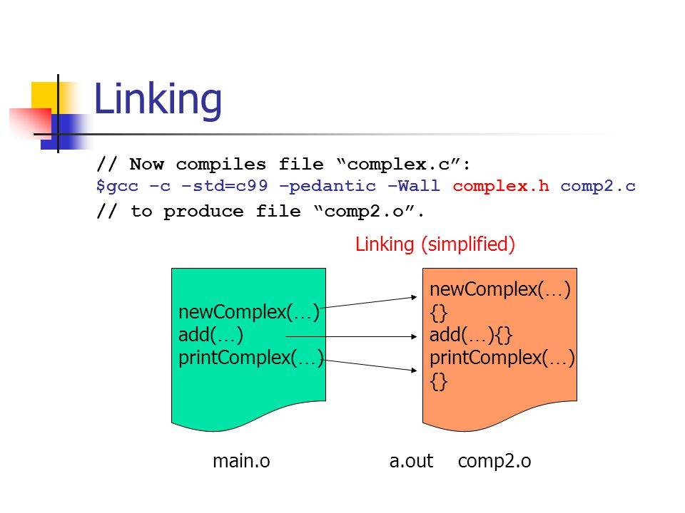 Linking // Now compiles file complex.c : $gcc –c –std=c99 –pedantic –Wall complex.h comp2.c // to produce file comp2.o .