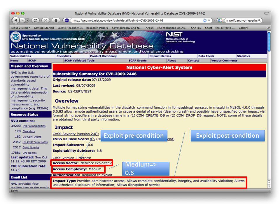 Exploit pre-condition Exploit post-condition Medium=> 0.6
