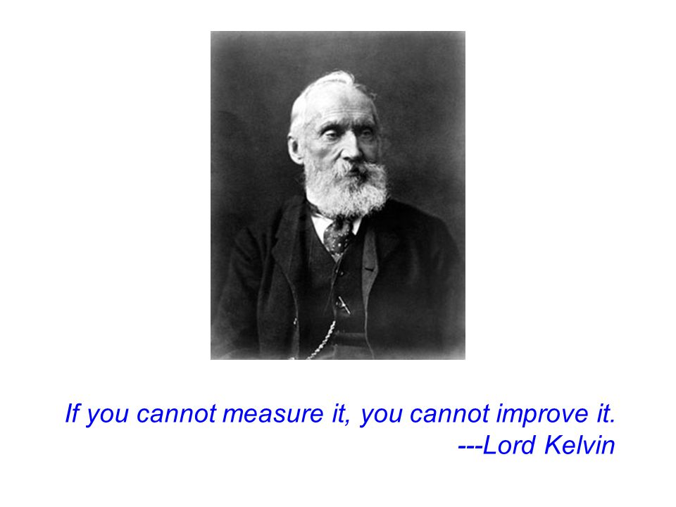 If you cannot measure it, you cannot improve it. ---Lord Kelvin