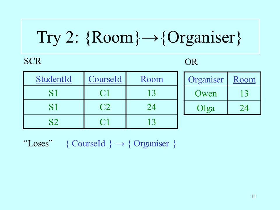 "11 Try 2: {Room}→{Organiser} StudentIdCourseIdRoom S1C113 S1C224 S2C113 SCR ""Loses"" { CourseId } → { Organiser } OR OrganiserRoom Owen13 Olga24"