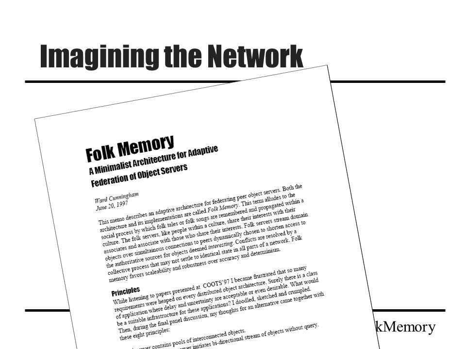 Imagining the Network http://c2.com/cgi/wiki?FolkMemory