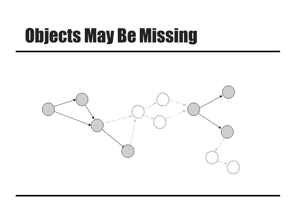 Objects May Be Missing