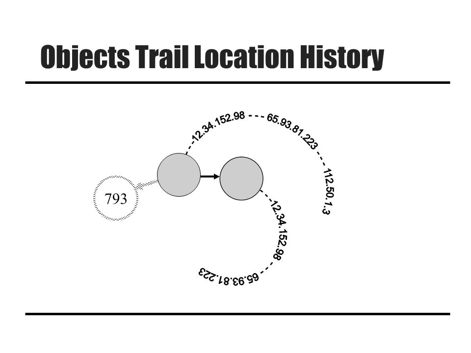 Objects Trail Location History 793