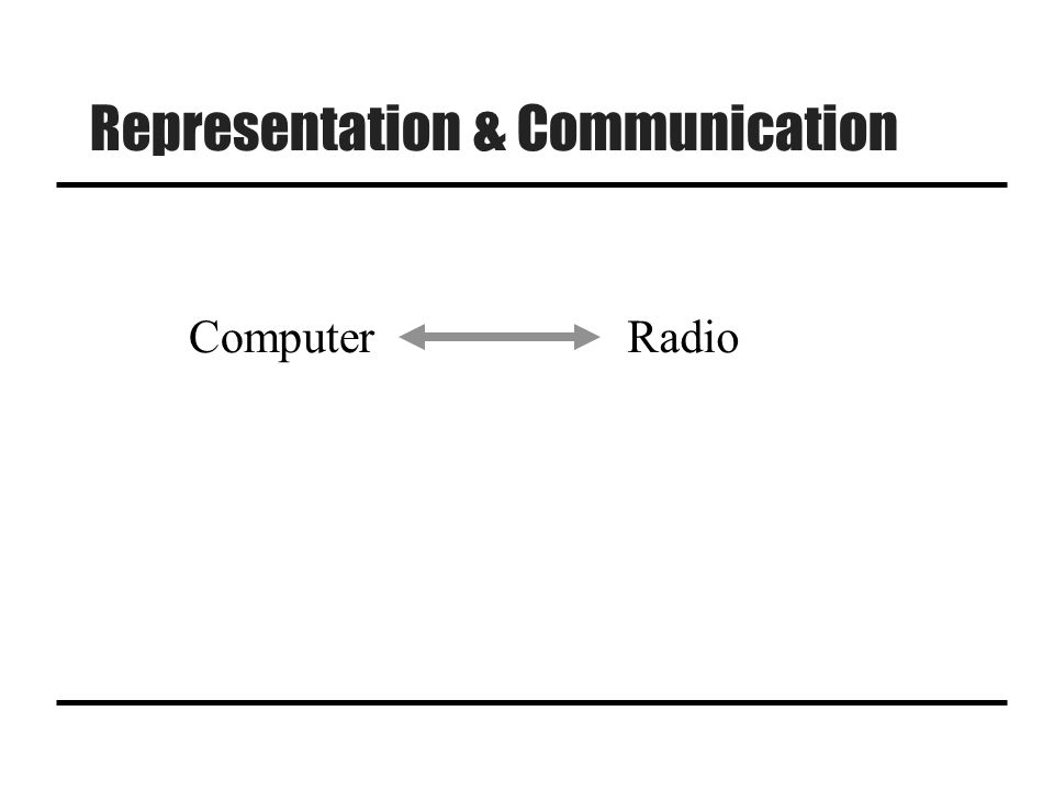 Representation & Communication ComputerRadio