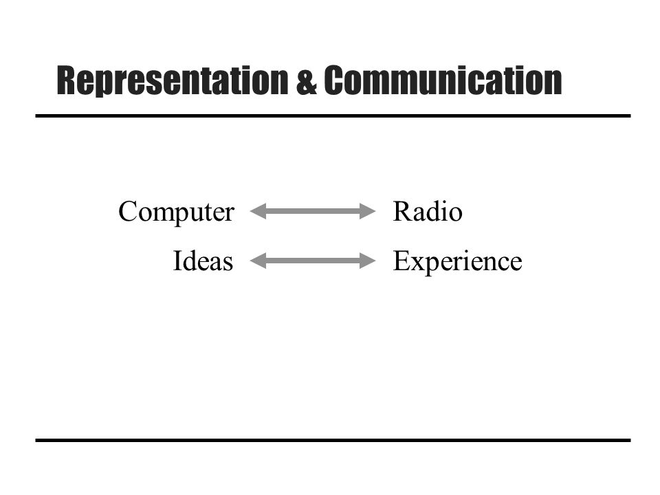 Representation & Communication ComputerRadio IdeasExperience