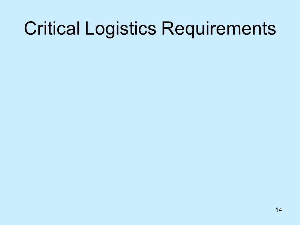 14 Critical Logistics Requirements