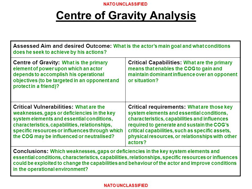 NATO UNCLASSIFIED 17 Centre of Gravity Analysis Assessed Aim and desired Outcome: What is the actor's main goal and what conditions does he seek to ac