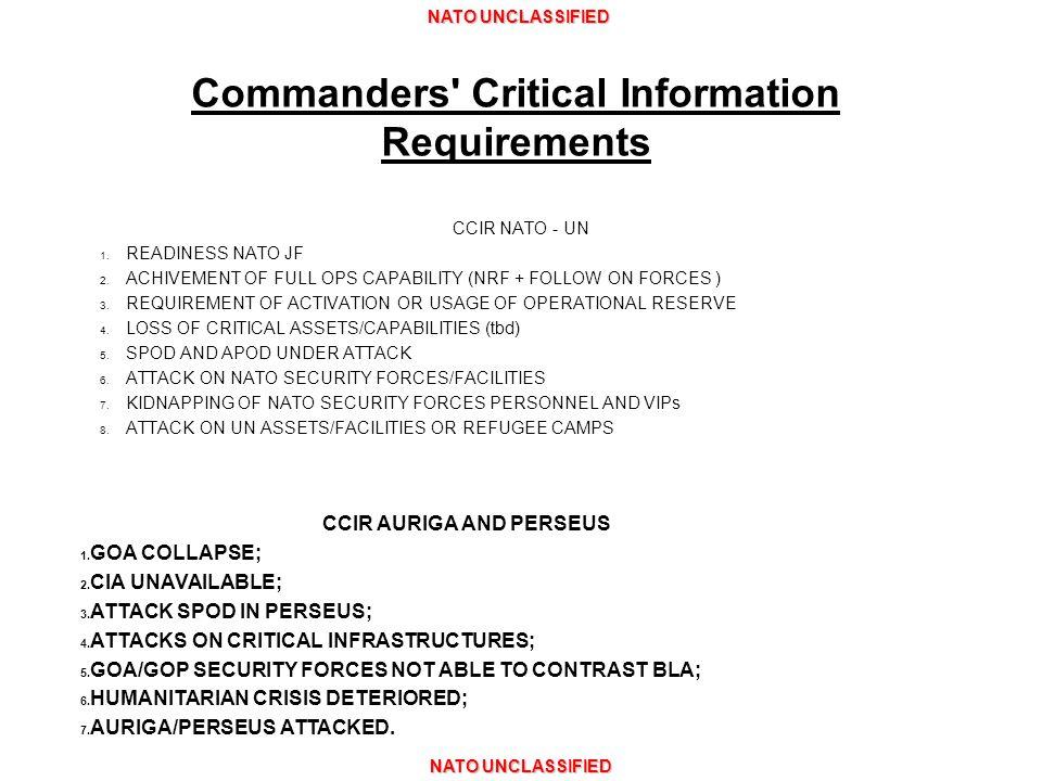 NATO UNCLASSIFIED Commanders' Critical Information Requirements CCIR NATO - UN 1. READINESS NATO JF 2. ACHIVEMENT OF FULL OPS CAPABILITY (NRF + FOLLOW