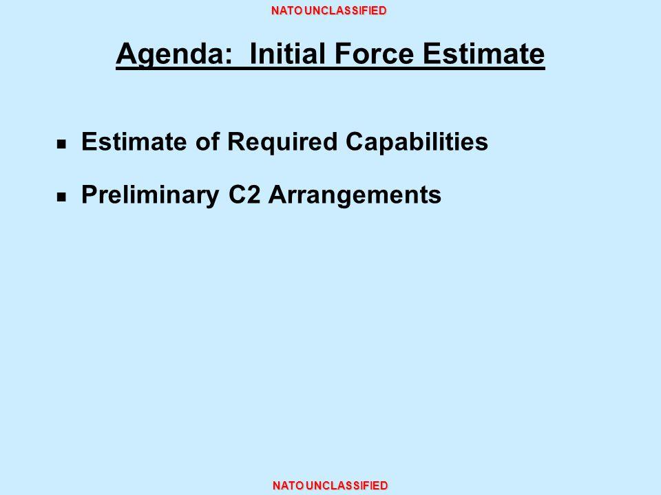 NATO UNCLASSIFIED Agenda: Initial Force Estimate Estimate of Required Capabilities Preliminary C2 Arrangements