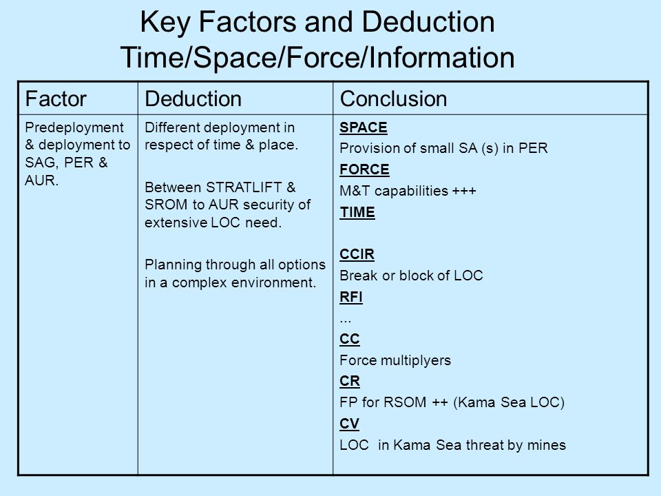 FactorDeductionConclusion Predeployment & deployment to SAG, PER & AUR. Different deployment in respect of time & place. Between STRATLIFT & SROM to A