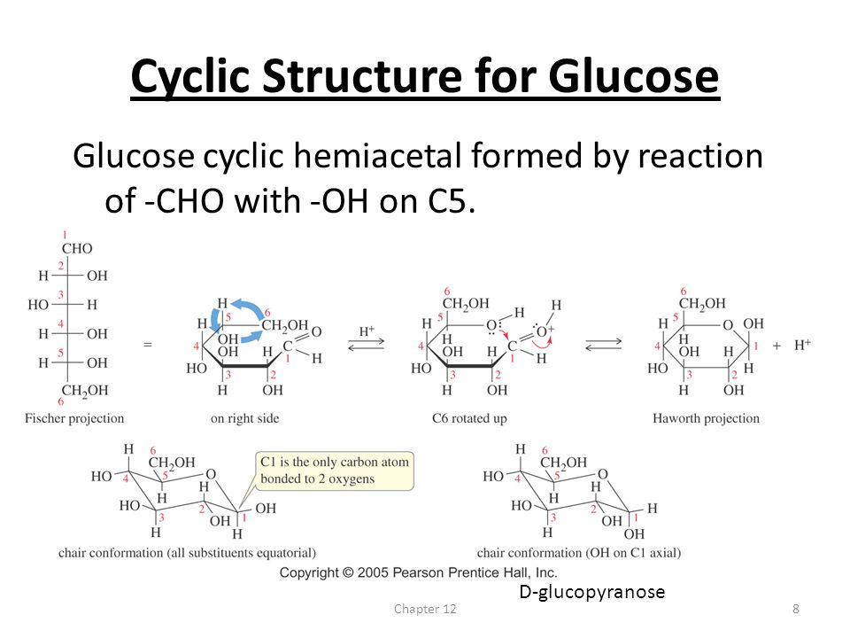 Chapter 128 Cyclic Structure for Glucose Glucose cyclic hemiacetal formed by reaction of -CHO with -OH on C5. D-glucopyranose