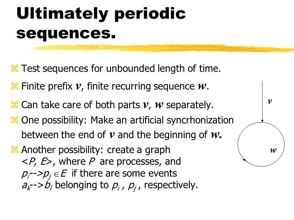 Ultimately periodic sequences. zTest sequences for unbounded length of time.