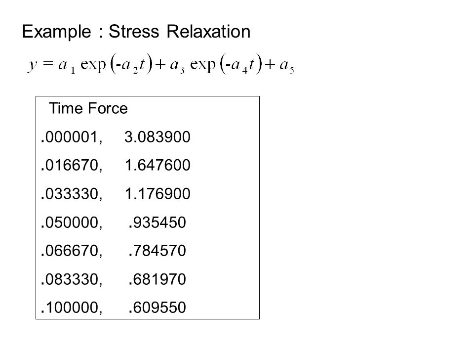 Example : Stress Relaxation Time Force.000001, 3.083900.016670, 1.647600.033330, 1.176900.050000,.935450.066670,.784570.083330,.681970.100000,.609550