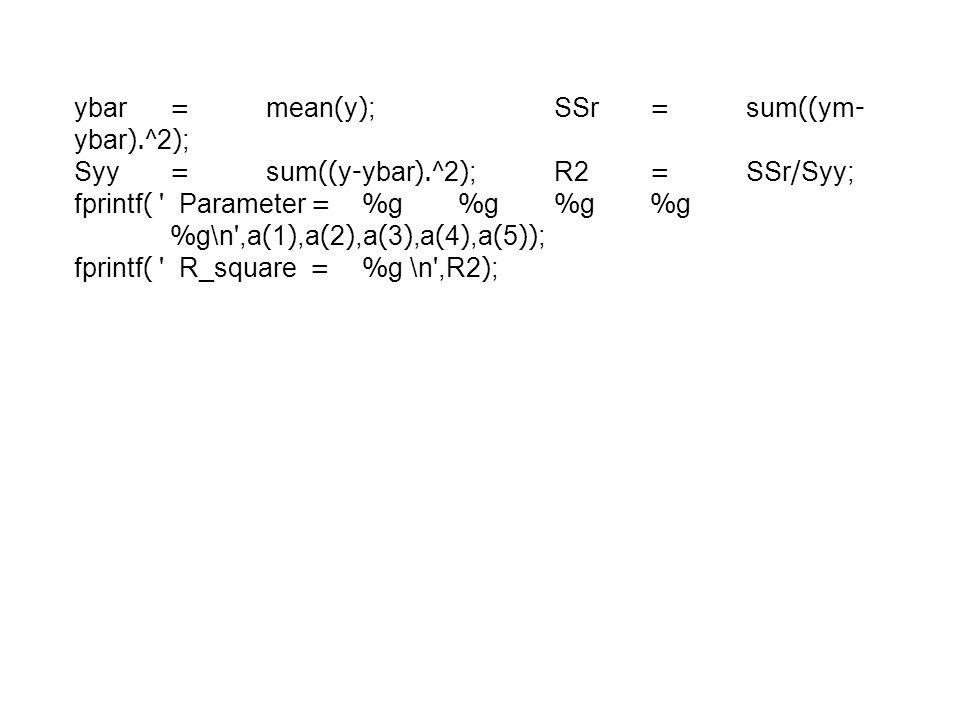 ybar=mean(y);SSr=sum((ym- ybar).^2); Syy=sum((y-ybar).^2);R2=SSr/Syy; fprintf( Parameter =%g%g%g%g %g\n ,a(1),a(2),a(3),a(4),a(5)); fprintf( R_square =%g \n ,R2);