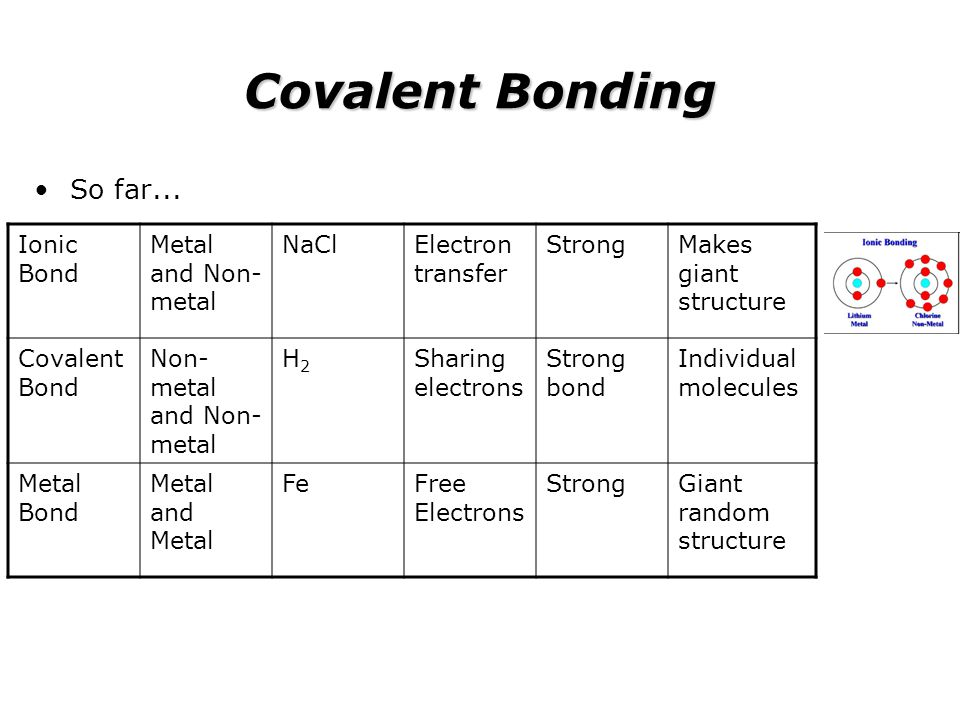 covalent bonds worksheet Termolak – Covalent Bonding Worksheet Answers