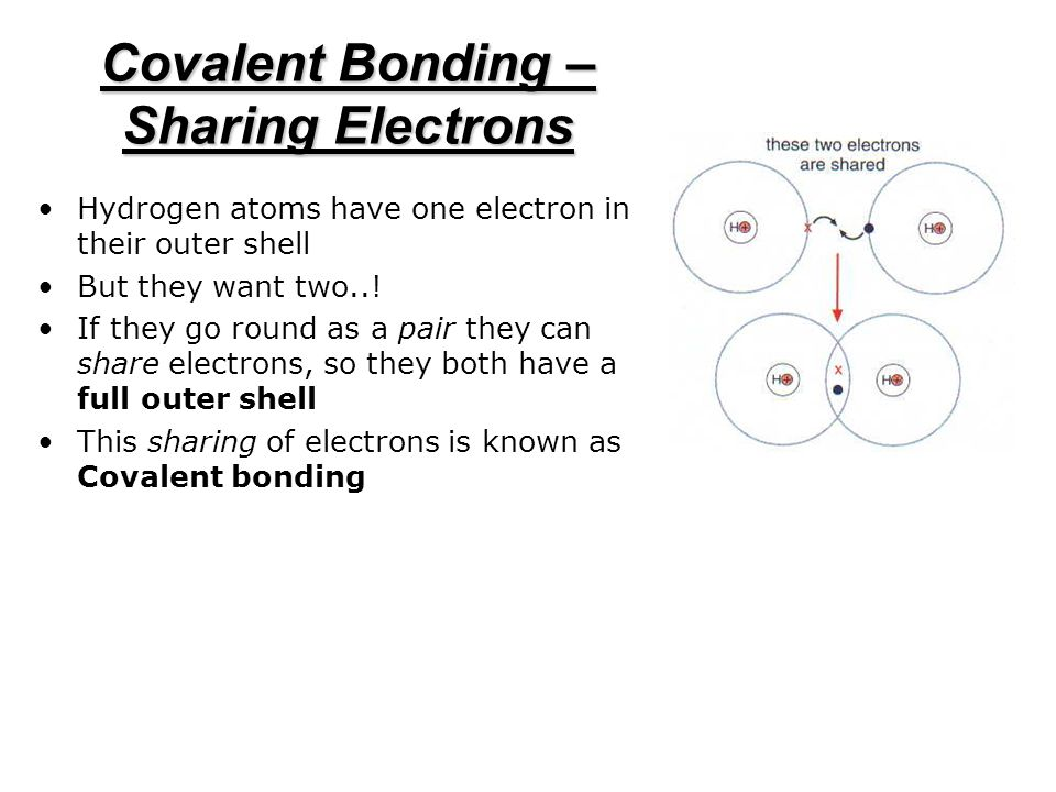 Covalent Bonding – Sharing Electrons Hydrogen atoms have one electron in their outer shell But they want two..! If they go round as a pair they can sh