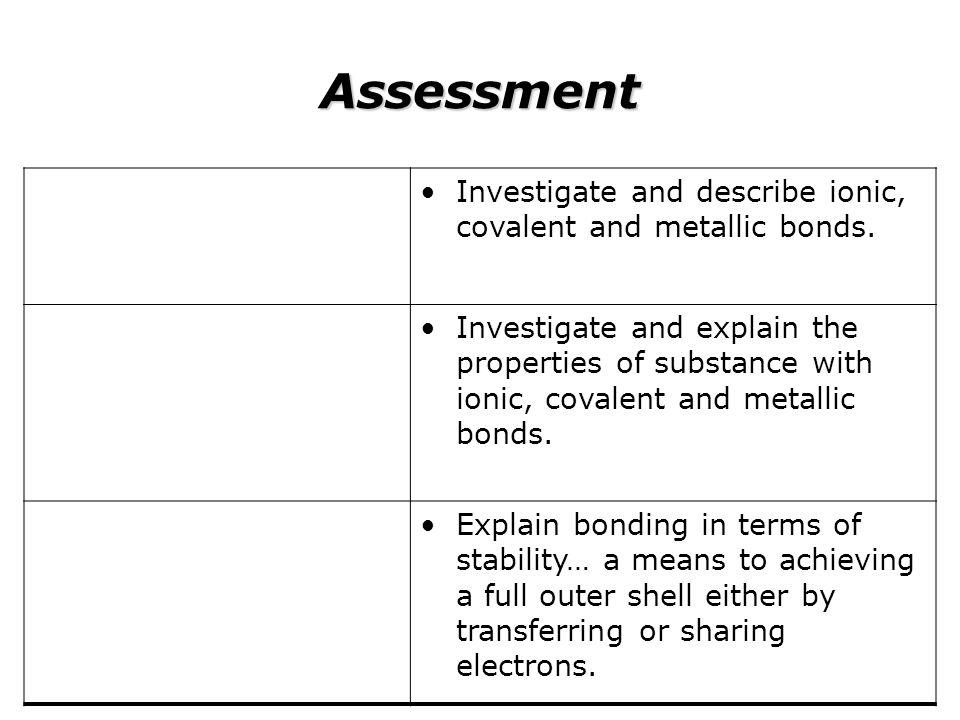 Assessment Grading criteria P2Investigate and describe ionic, covalent and metallic bonds. Grading criteria M2Investigate and explain the properties o