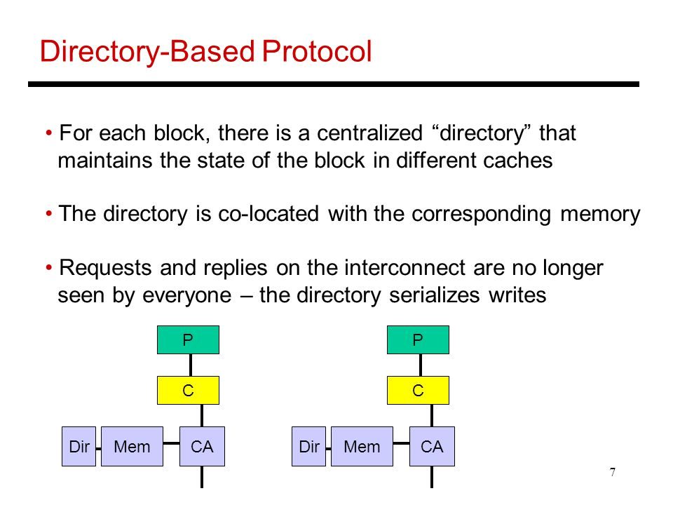 8 Definitions Home node: the node that stores memory and directory state for the cache block in question Dirty node: the node that has a cache copy in modified state Owner node: the node responsible for supplying data (usually either the home or dirty node) Also, exclusive node, local node, requesting node, etc.