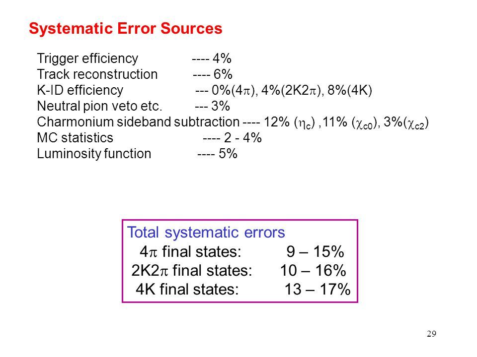 29 Systematic Error Sources Trigger efficiency ---- 4% Track reconstruction ---- 6% K-ID efficiency --- 0%(4  ), 4%(2K2  ), 8%(4K) Neutral pion veto