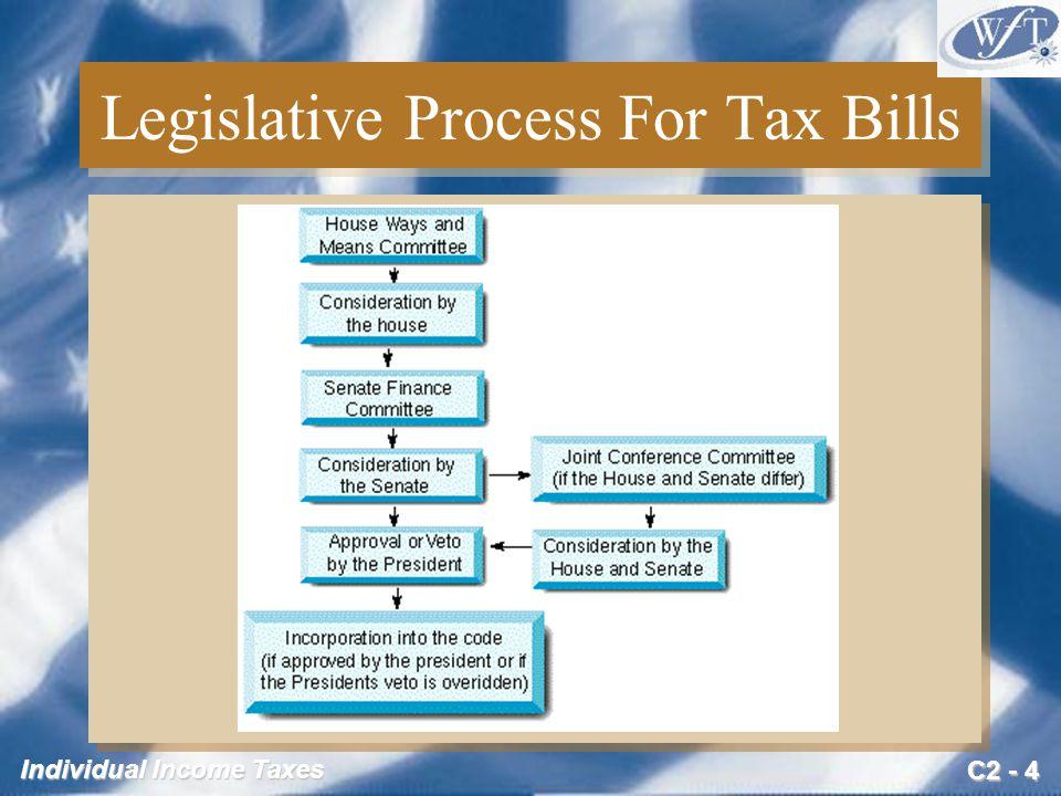 C2 - 4 Individual Income Taxes Legislative Process For Tax Bills