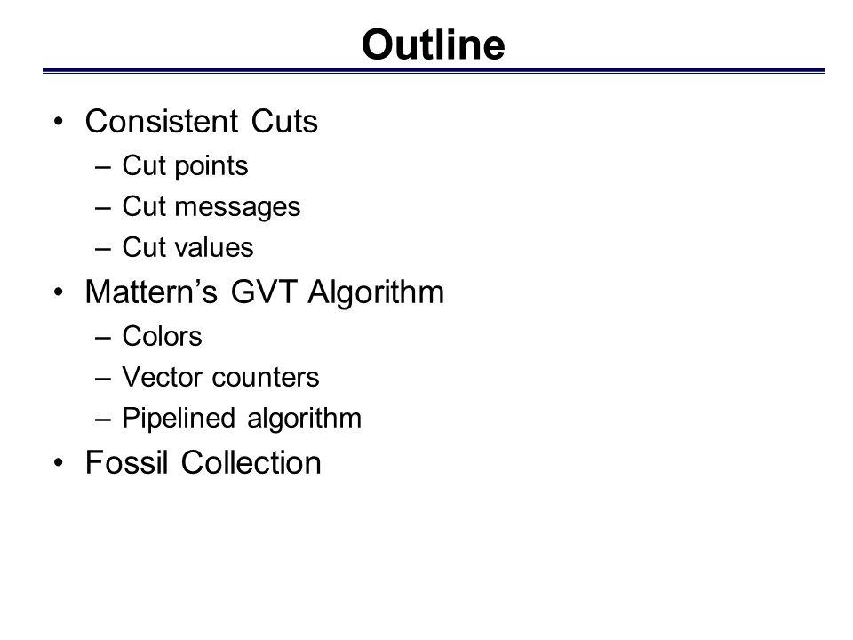 Outline Consistent Cuts –Cut points –Cut messages –Cut values Mattern's GVT Algorithm –Colors –Vector counters –Pipelined algorithm Fossil Collection