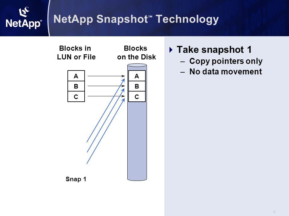 9 AA BB CC Snap 1 NetApp Snapshot ™ Technology Blocks on the Disk A B C A B C B1  Take snapshot 1  Continue writing data –Write data anywhere Blocks in LUN or File