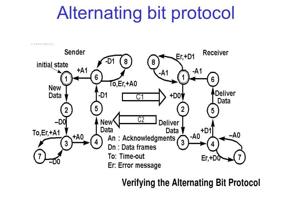 Reachability Analysis Exercise a)Perform the reachability analysis on the Network (M, N).