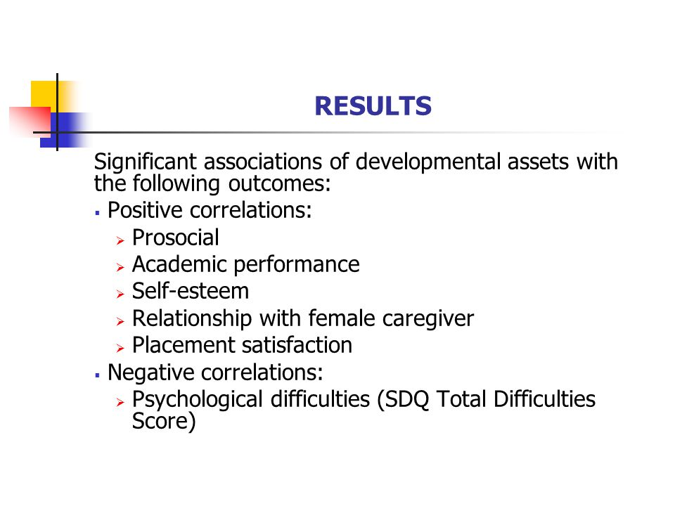 RESULTS Significant associations of developmental assets with the following outcomes:  Positive correlations:  Prosocial  Academic performance  Self-esteem  Relationship with female caregiver  Placement satisfaction  Negative correlations:  Psychological difficulties (SDQ Total Difficulties Score)