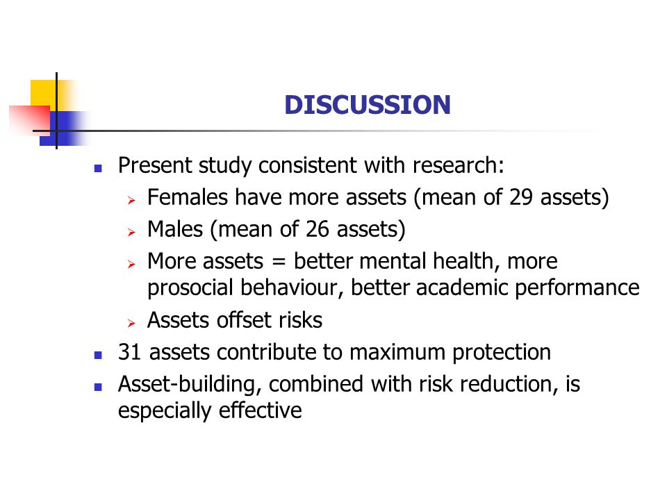 DISCUSSION Present study consistent with research:  Females have more assets (mean of 29 assets)  Males (mean of 26 assets)  More assets = better mental health, more prosocial behaviour, better academic performance  Assets offset risks 31 assets contribute to maximum protection Asset-building, combined with risk reduction, is especially effective