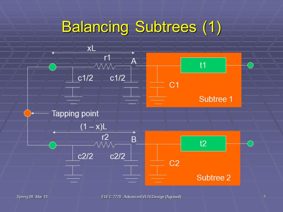Spring 08, Mar 11ELEC 7770: Advanced VLSI Design (Agrawal)5 Balancing Subtrees (1) t1 C1 c1/2 t2 C2 c2/2 r1 r2 (1 – x)L xL Tapping point Subtree 1 Subtree 2 A B