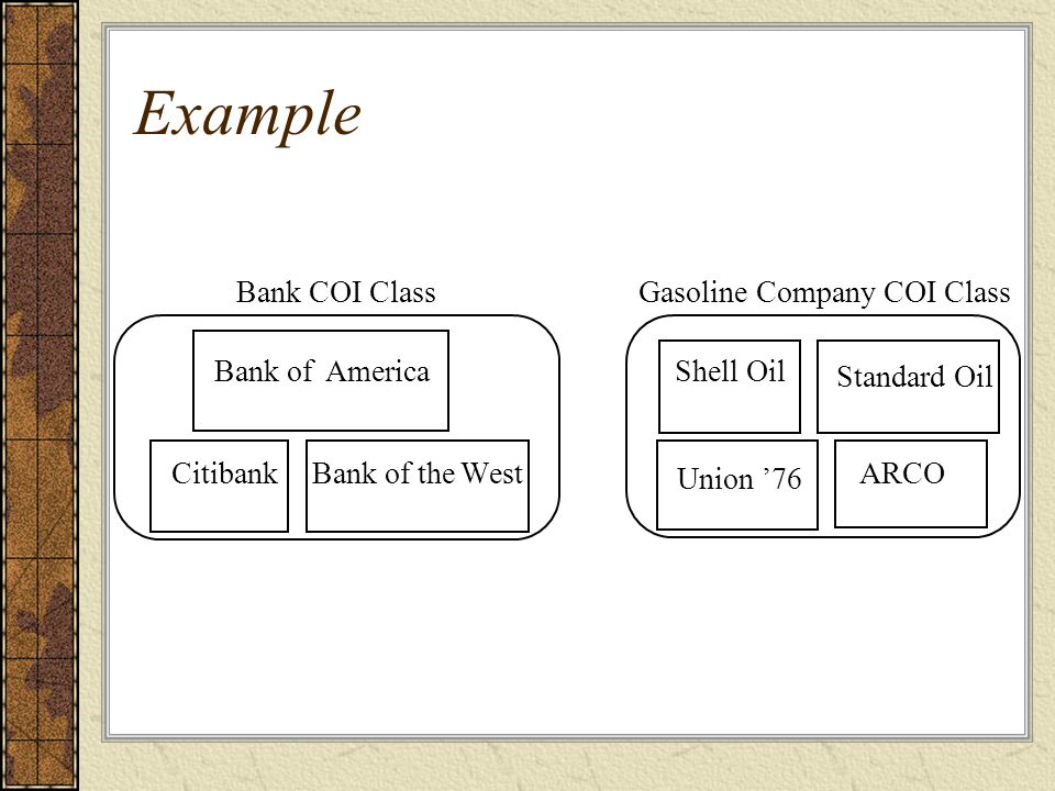 Example Bank ofAmerica CitibankBank of theWest Bank COI Class Shell Oil Union '76 Standard Oil ARCO Gasoline Company COI Class