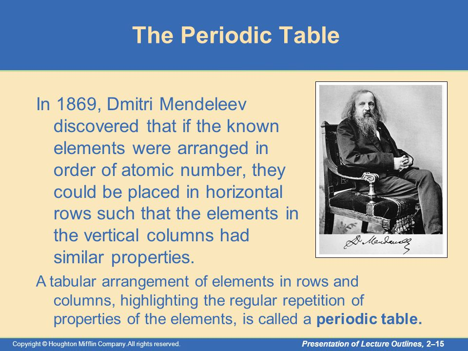 Copyright © Houghton Mifflin Company.All rights reserved. Presentation of Lecture Outlines, 2–15 The Periodic Table In 1869, Dmitri Mendeleev discover