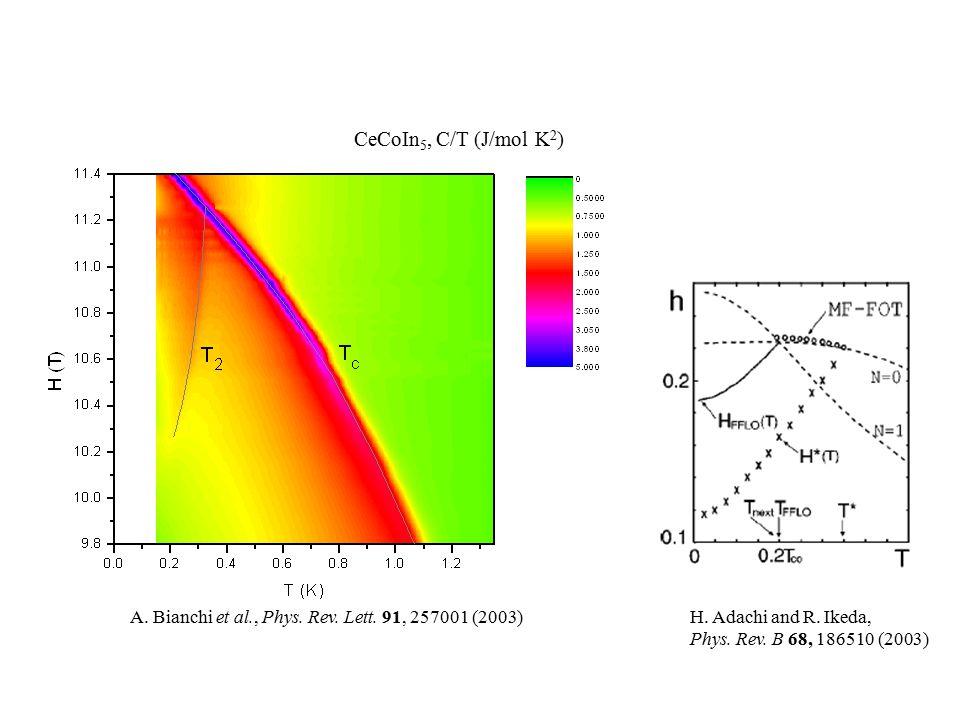 CeCoIn 5, C/T (J/mol K 2 ) A. Bianchi et al., Phys.