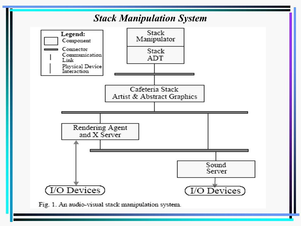 Stack Manipulation System