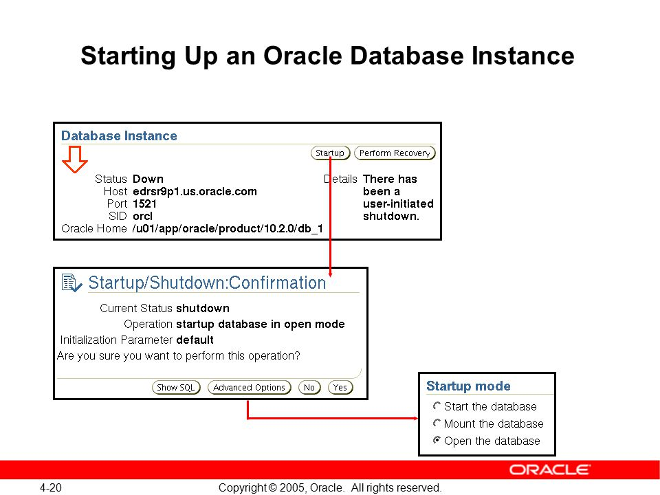 4-20 Copyright © 2005, Oracle. All rights reserved. Starting Up an Oracle Database Instance